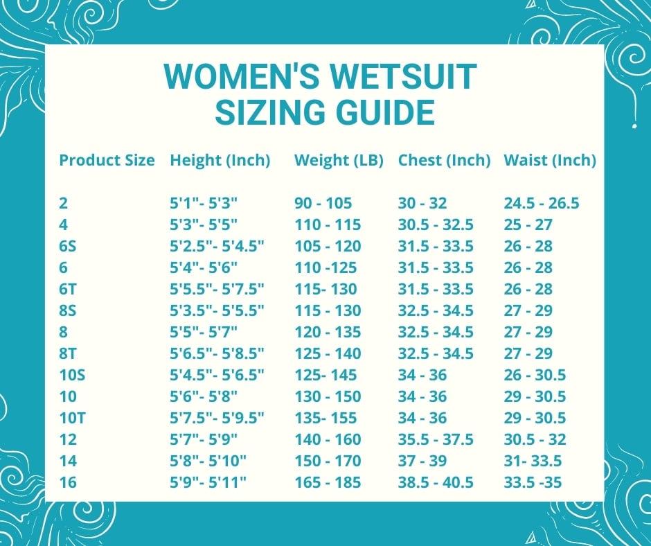 Wetsuit Centre Wetsuit Size Guide – Women