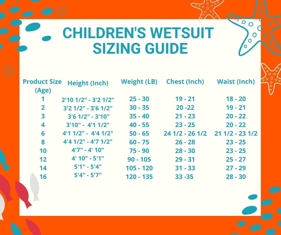 Wetsuit Size Guide – Children