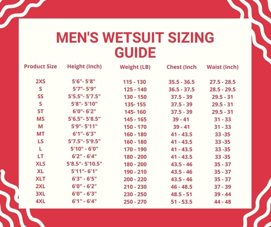 Wetsuit Size Guide – Men