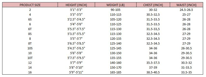 Size chart for women wetsuits