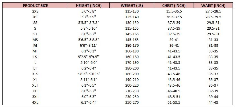 Size chart for mens wetsuits